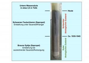 abb_2_sedimentkern